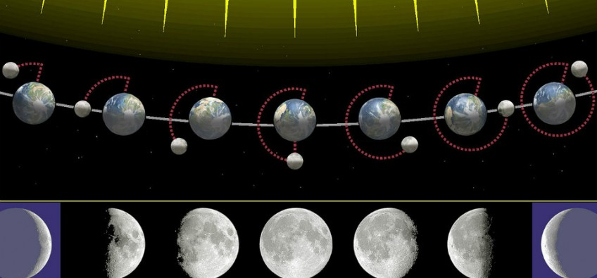 Moon_phases_00