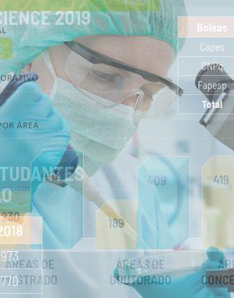 20201013_00_laboratorio_pesquisa_microscopio_numeros